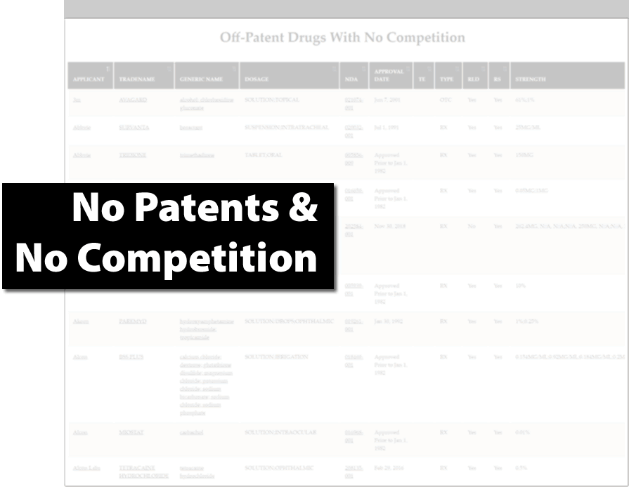 Find Generic Drug Entry Opportunities